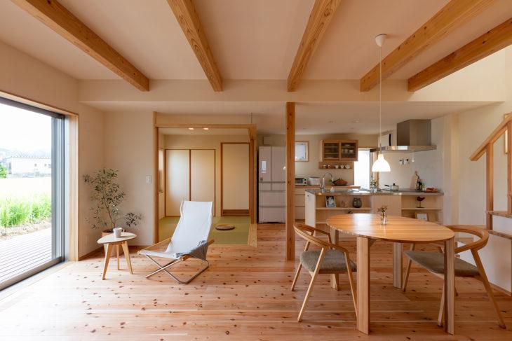 |健康と寿命|上越・糸魚川・妙高の家づくり|木の家をつくる工務店|新築・リフォーム|自然素材の注文住宅|キノイエ|カネタ建設|高気密高断熱|パッシブデザイン|