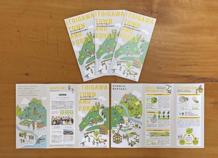 糸魚川市|森林資源|ビジョンマップ|緑でつなぐ未来創造会議|3M|糸魚川産業創造プラットフォーム